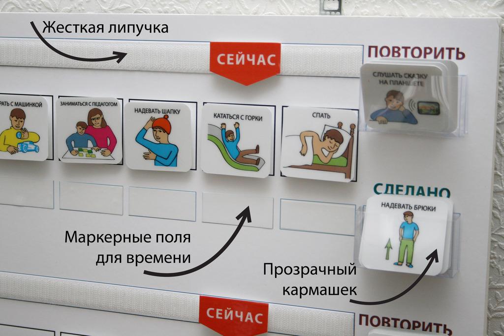 Картинки расписание для аутистов